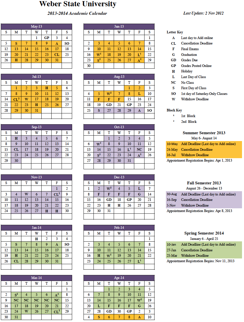 Ucf orientation dates