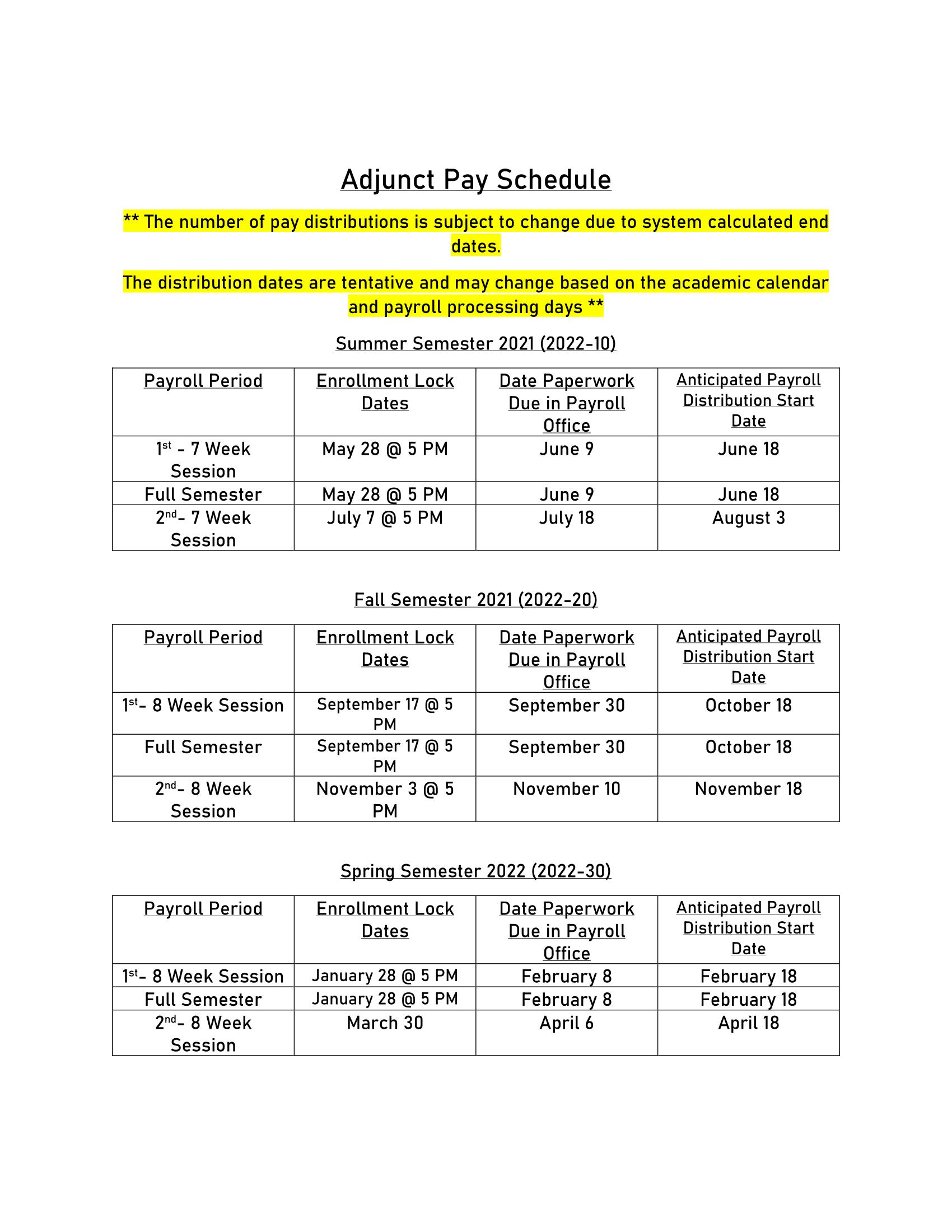 Adjunct Pay Schedule 2019